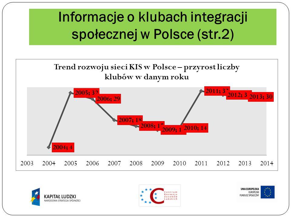 Informacje o klubach integracji społecznej w Polsce (str.2)