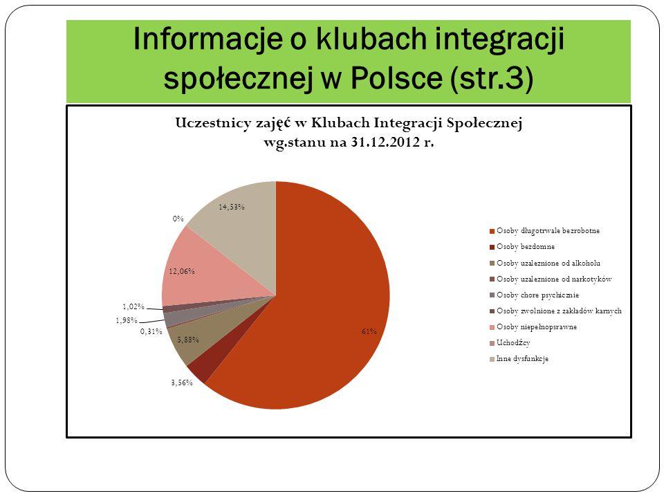 Informacje o klubach integracji społecznej w Polsce (str.3)