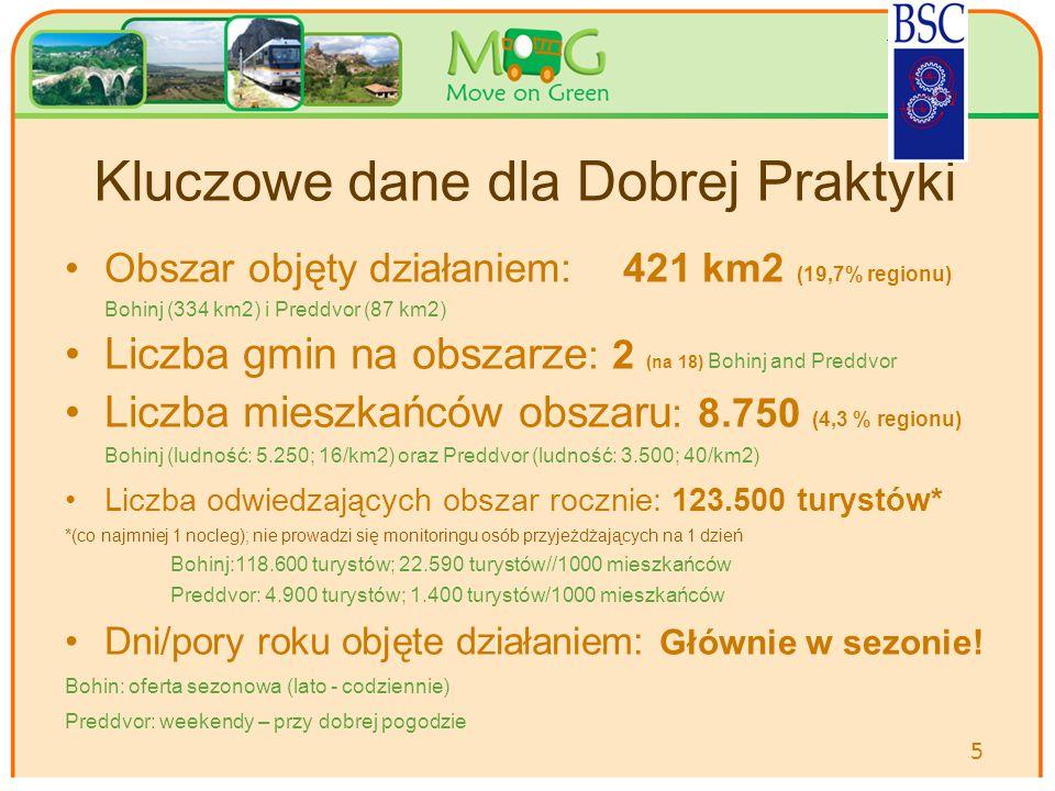 Your logo Here Obszar objęty działaniem: 421 km2 (19,7% regionu) Bohinj (334 km2) i Preddvor (87 km2) Liczba gmin na obszarze : 2 (na 18) Bohinj and Preddvor Liczba mieszkańców obszaru : 8.750 (4,3 % regionu) Bohinj (ludność: 5.250; 16/km2) oraz Preddvor (ludność: 3.500; 40/km2) Liczba odwiedzających obszar rocznie: 123.500 turystów* *(co najmniej 1 nocleg); nie prowadzi się monitoringu osób przyjeżdżających na 1 dzień Bohinj:118.600 turystów; 22.590 turystów//1000 mieszkańców Preddvor: 4.900 turystów; 1.400 turystów/1000 mieszkańców Dni/pory roku objęte działaniem: Głównie w sezonie.