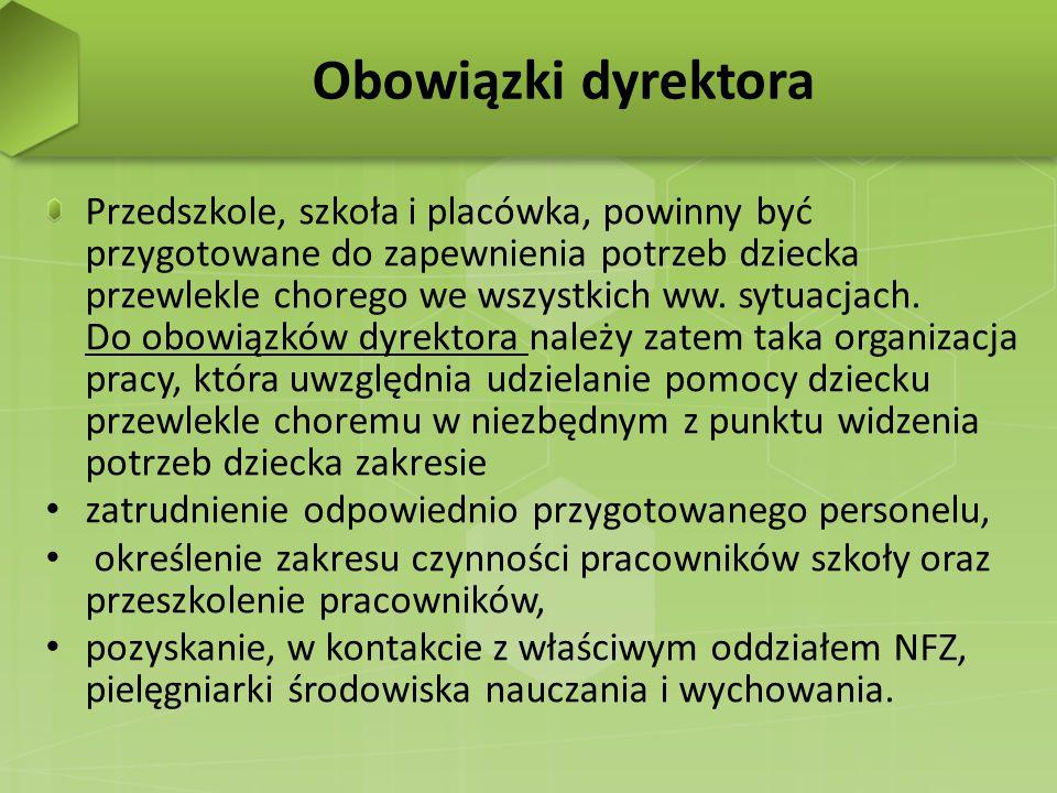 2.Zaświadczenie lekarskie.