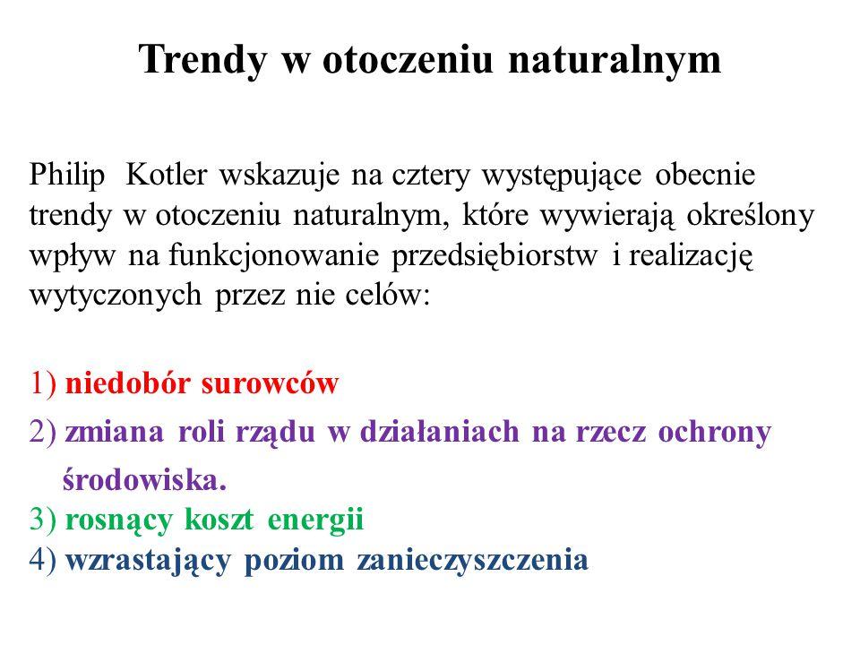 Trendy w otoczeniu naturalnym Philip Kotler wskazuje na cztery występujące obecnie trendy w otoczeniu naturalnym, które wywierają określony wpływ na f