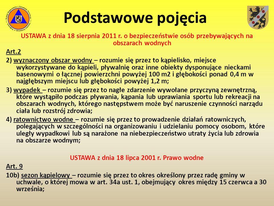 Przepisy prawne USTAWA z dnia 18 sierpnia 2011 r.