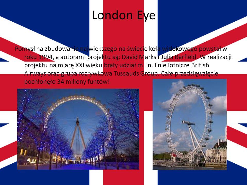Zabytki w Londynie