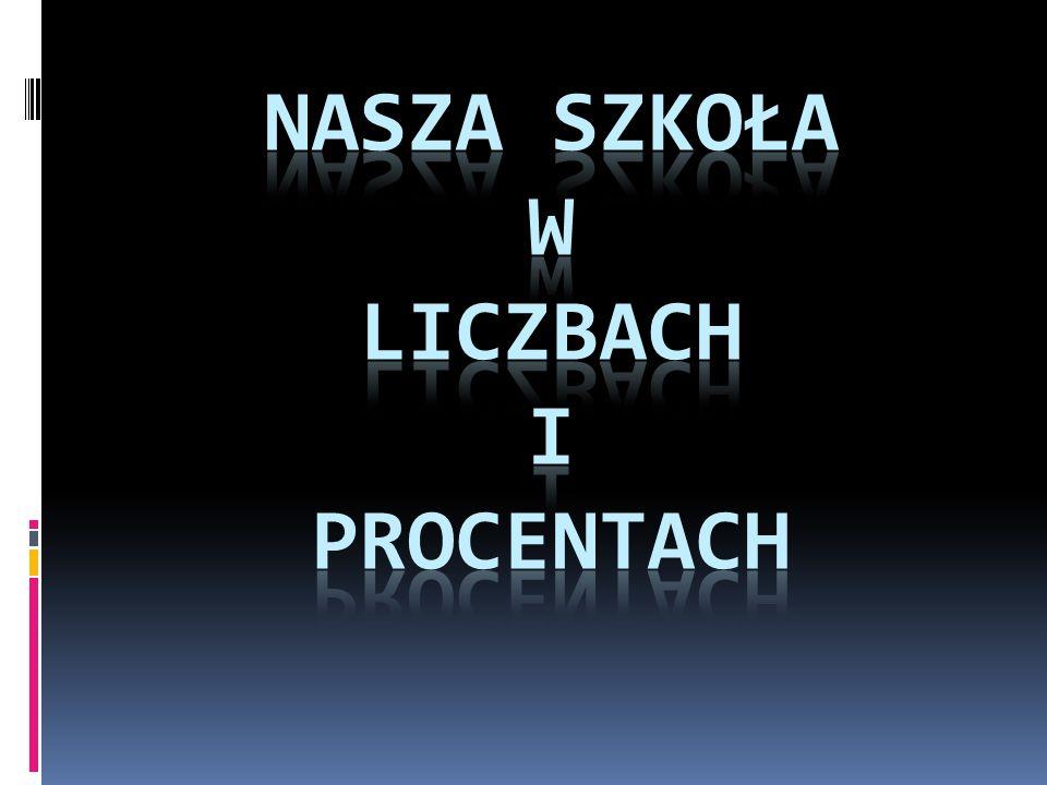 Zespół Szkół Specjalnych im.Marii Grzegorzewskiej w Śremie ul.