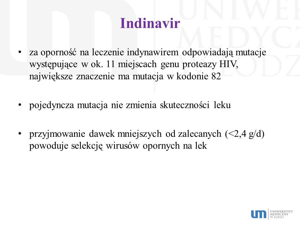 Indinavir za oporność na leczenie indynawirem odpowiadają mutacje występujące w ok. 11 miejscach genu proteazy HIV, największe znaczenie ma mutacja w