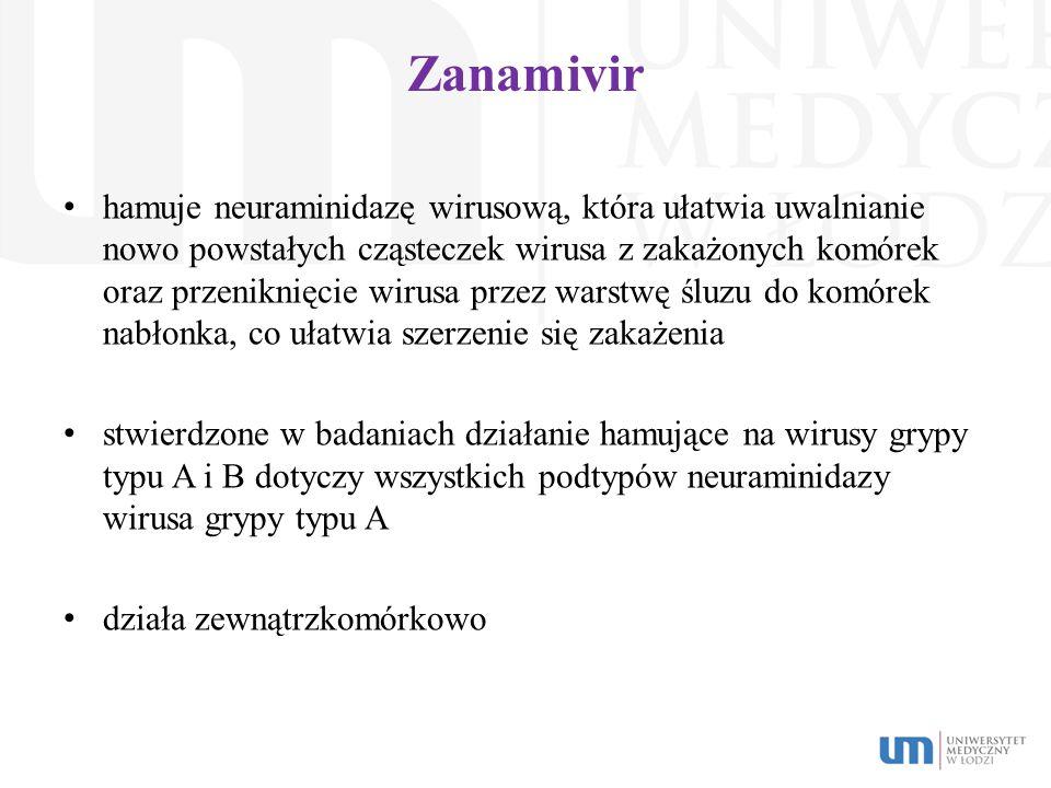 Zanamivir hamuje neuraminidazę wirusową, która ułatwia uwalnianie nowo powstałych cząsteczek wirusa z zakażonych komórek oraz przeniknięcie wirusa prz