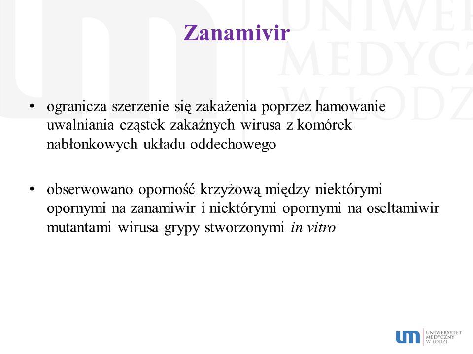 Zanamivir ogranicza szerzenie się zakażenia poprzez hamowanie uwalniania cząstek zakaźnych wirusa z komórek nabłonkowych układu oddechowego obserwowan