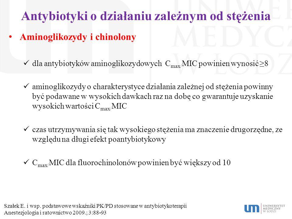 Antybiotyki o działaniu zależnym od stężenia Aminoglikozydy i chinolony dla antybiotyków aminoglikozydowych C max/ MIC powinien wynosić ≥8 aminoglikoz