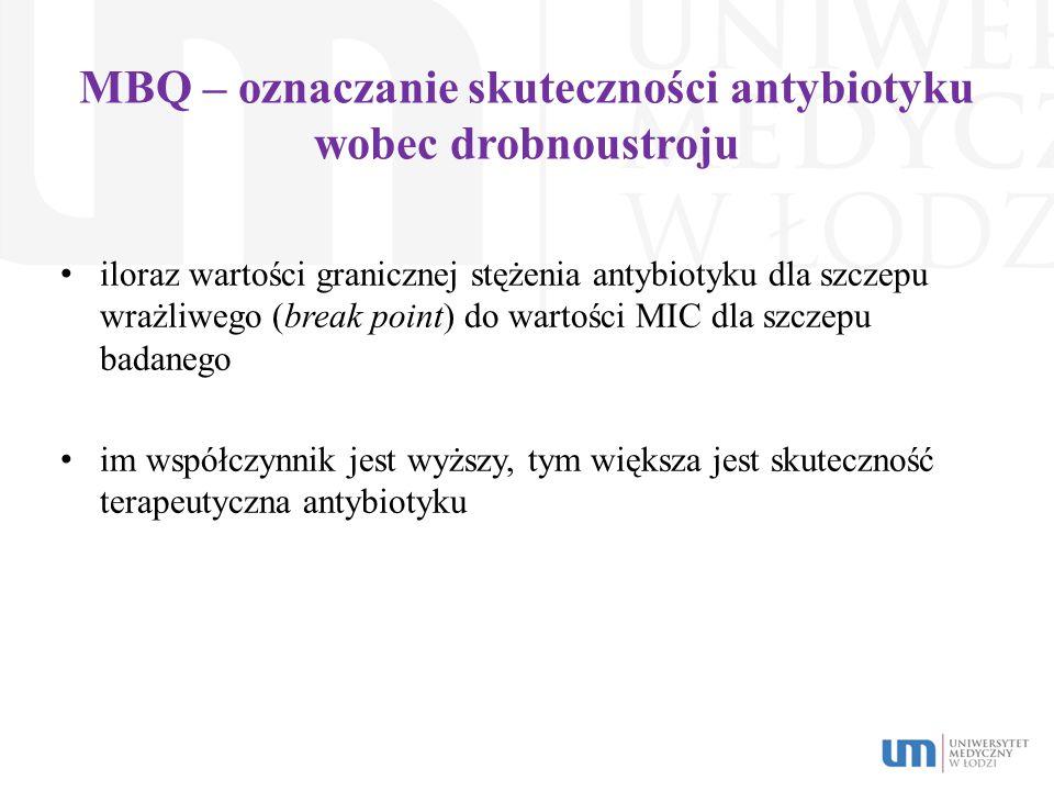 MBQ – oznaczanie skuteczności antybiotyku wobec drobnoustroju iloraz wartości granicznej stężenia antybiotyku dla szczepu wrażliwego (break point) do