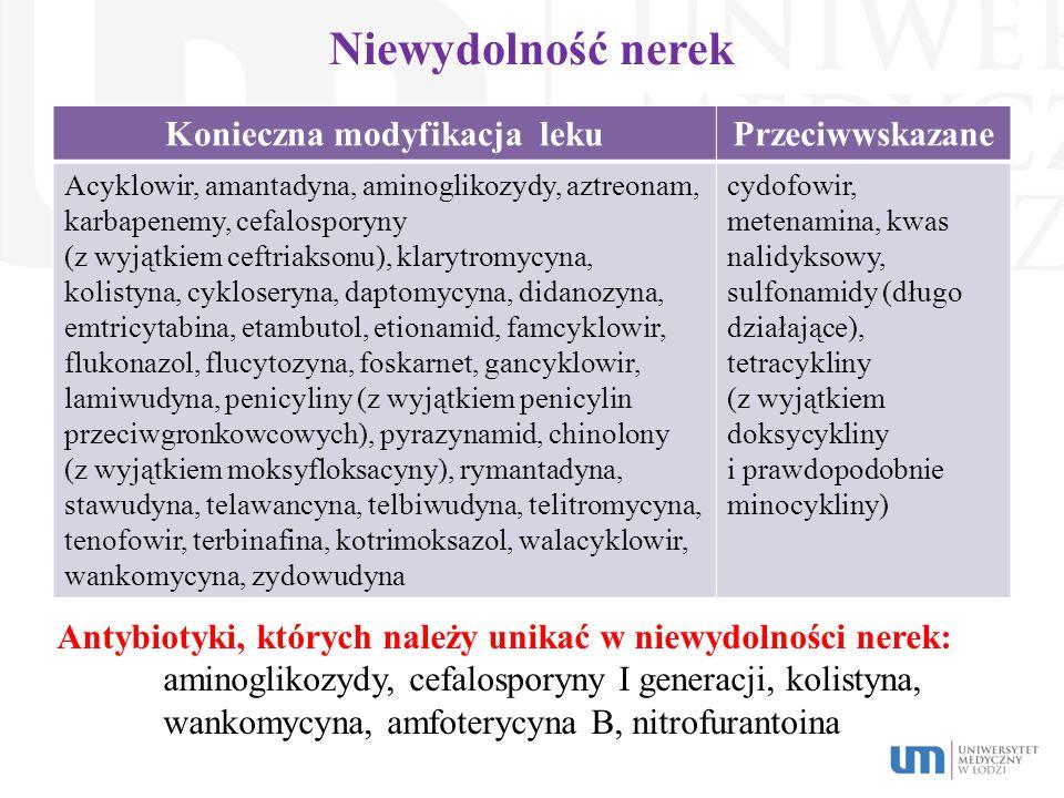 Niewydolność nerek Konieczna modyfikacja lekuPrzeciwwskazane Acyklowir, amantadyna, aminoglikozydy, aztreonam, karbapenemy, cefalosporyny (z wyjątkiem