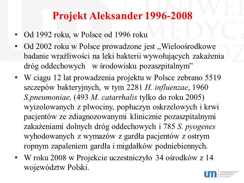"""Projekt Aleksander 1996-2008 Od 1992 roku, w Polsce od 1996 roku Od 2002 roku w Polsce prowadzone jest """"Wieloośrodkowe badanie wrażliwości na leki bak"""