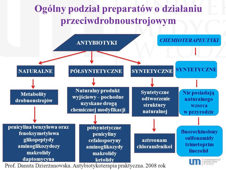 Ogólny podział preparatów o działaniu przeciwdrobnoustrojowym ANTYBIOTYKI Metabolity drobnoustrojów penicylina benzylowa oraz fenoksymetylowa glikopep