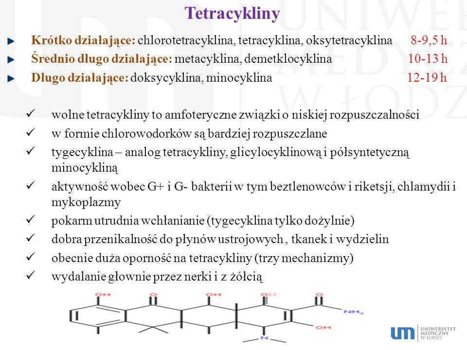 Tetracykliny Krótko działające: chlorotetracyklina, tetracyklina, oksytetracyklina 8-9,5 h Średnio długo działające: metacyklina, demetklocyklina 10-1