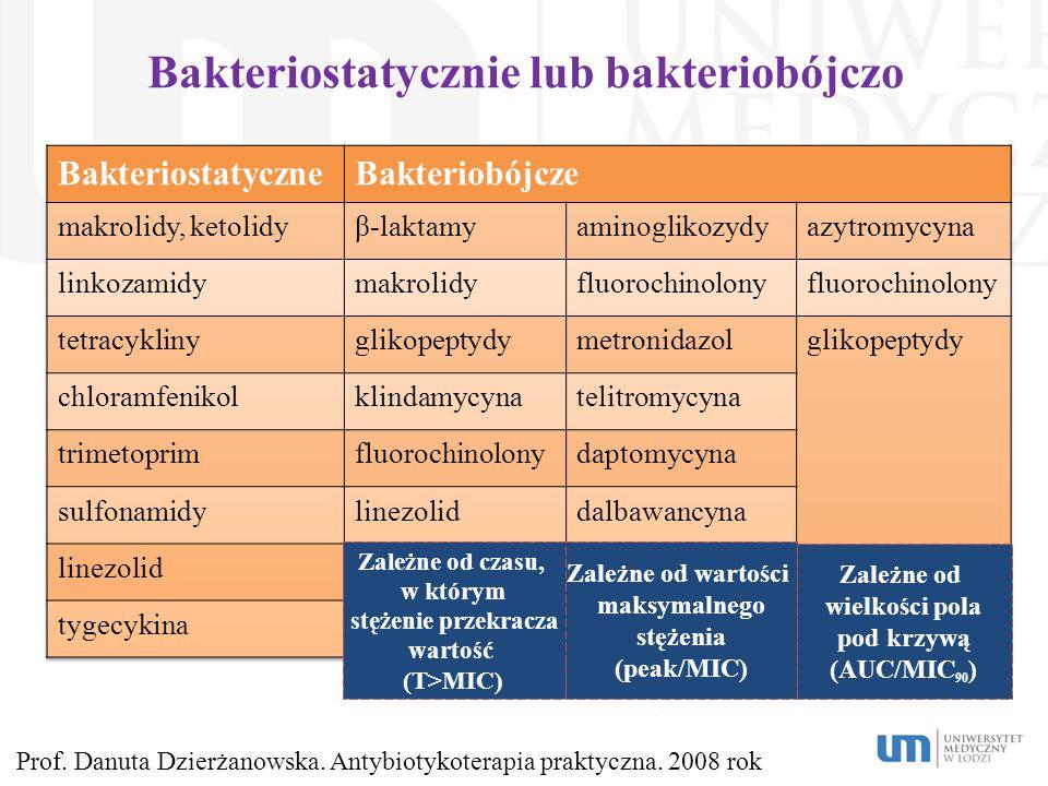 Bakteriostatycznie lub bakteriobójczo Zależne od czasu, w którym stężenie przekracza wartość (T>MIC) Zależne od wartości maksymalnego stężenia (peak/M