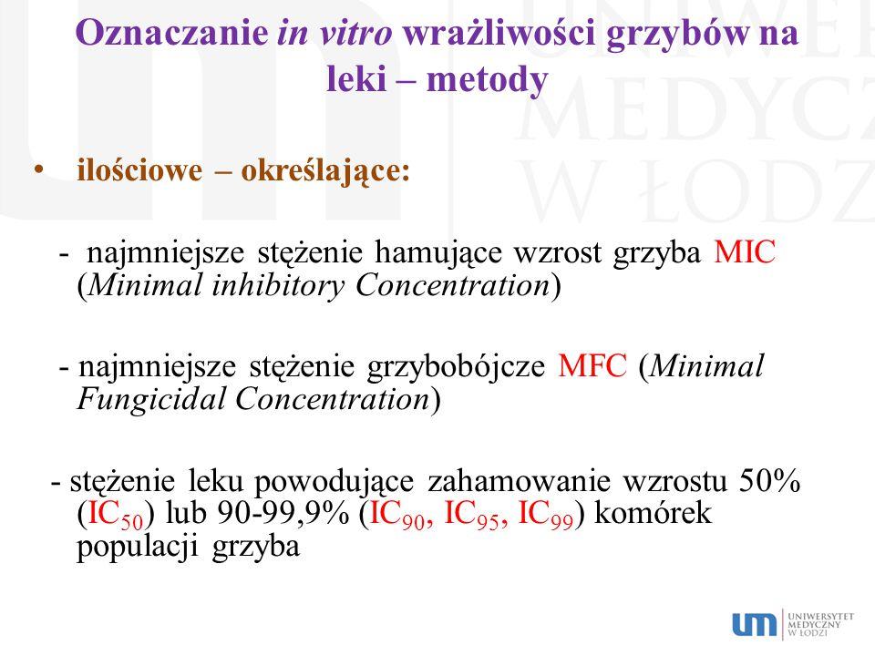 Oznaczanie in vitro wrażliwości grzybów na leki – metody ilościowe – określające: - najmniejsze stężenie hamujące wzrost grzyba MIC (Minimal inhibitor