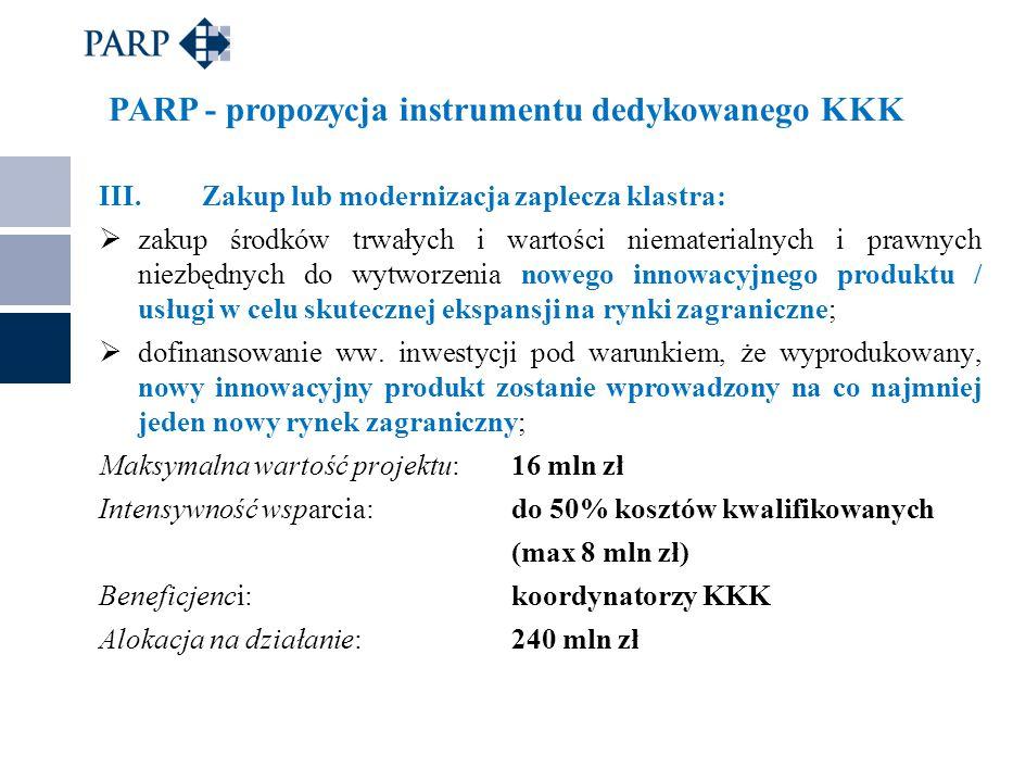 PARP - propozycja instrumentu dedykowanego KKK III.Zakup lub modernizacja zaplecza klastra:  zakup środków trwałych i wartości niematerialnych i praw