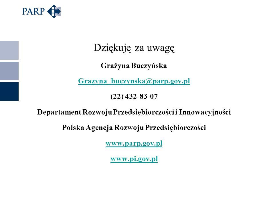Dziękuję za uwagę Grażyna Buczyńska Grazyna_buczynska@parp.gov.pl (22) 432-83-07 Departament Rozwoju Przedsiębiorczości i Innowacyjności Polska Agencj