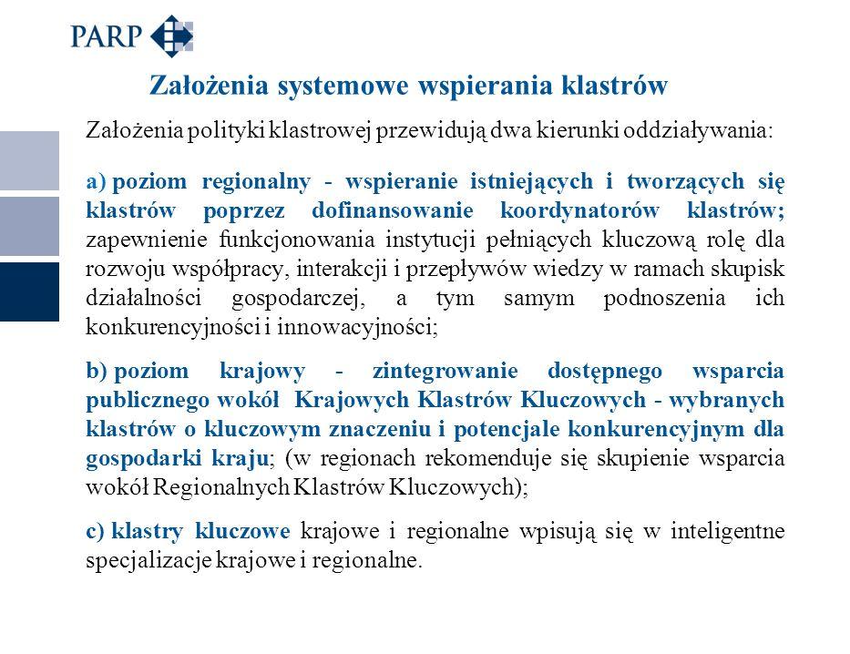 Dziękuję za uwagę Grażyna Buczyńska Grazyna_buczynska@parp.gov.pl (22) 432-83-07 Departament Rozwoju Przedsiębiorczości i Innowacyjności Polska Agencja Rozwoju Przedsiębiorczości www.parp.gov.pl www.pi.gov.pl