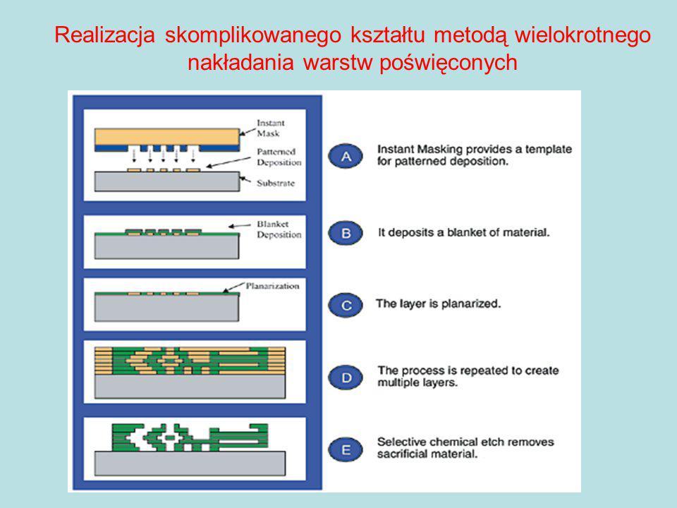 Realizacja skomplikowanego kształtu metodą wielokrotnego nakładania warstw poświęconych