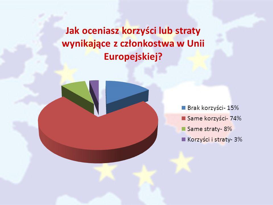 Źródło: http://www.mum.univ.rzeszow.pl/projekt.html