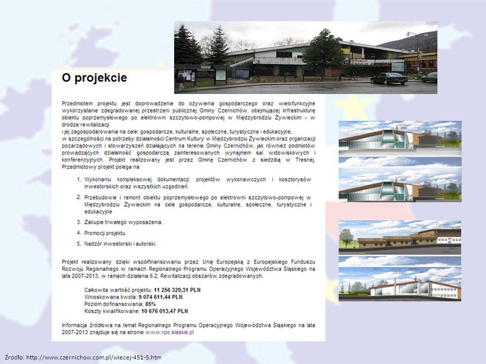 Źródło: http://www.czernichow.com.pl/wiecej-118-5.htm