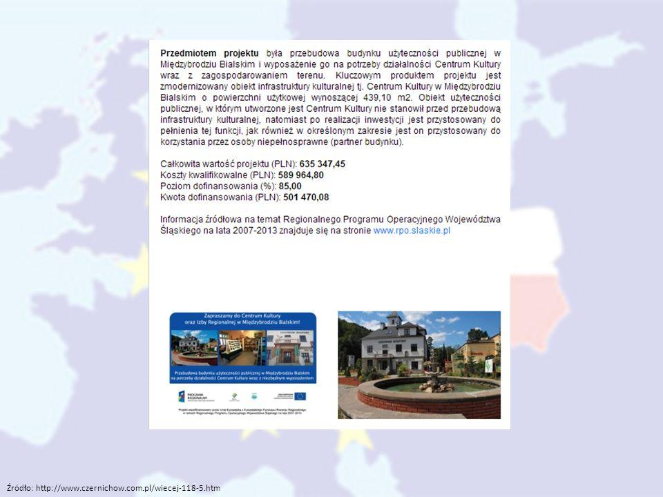 Źródło: http://www.czernichow.com.pl/wiecej-120-5.htm