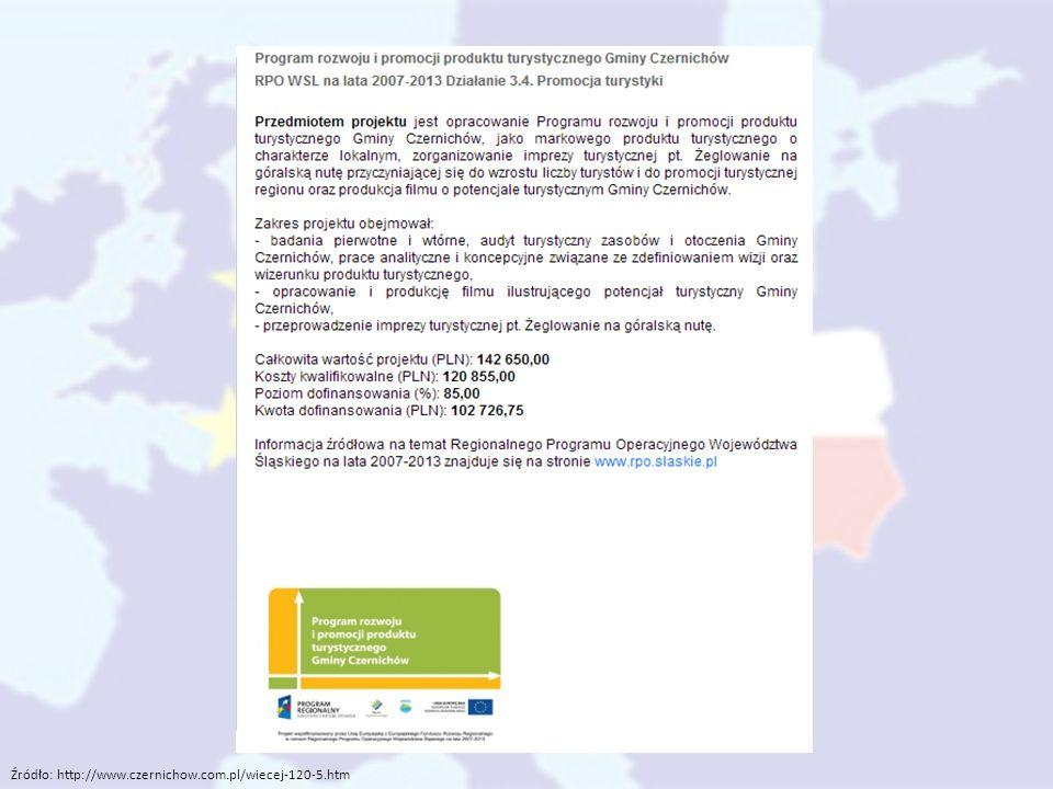 Źródło: http://www.czernichow.com.pl/wiecej-122-5.htm