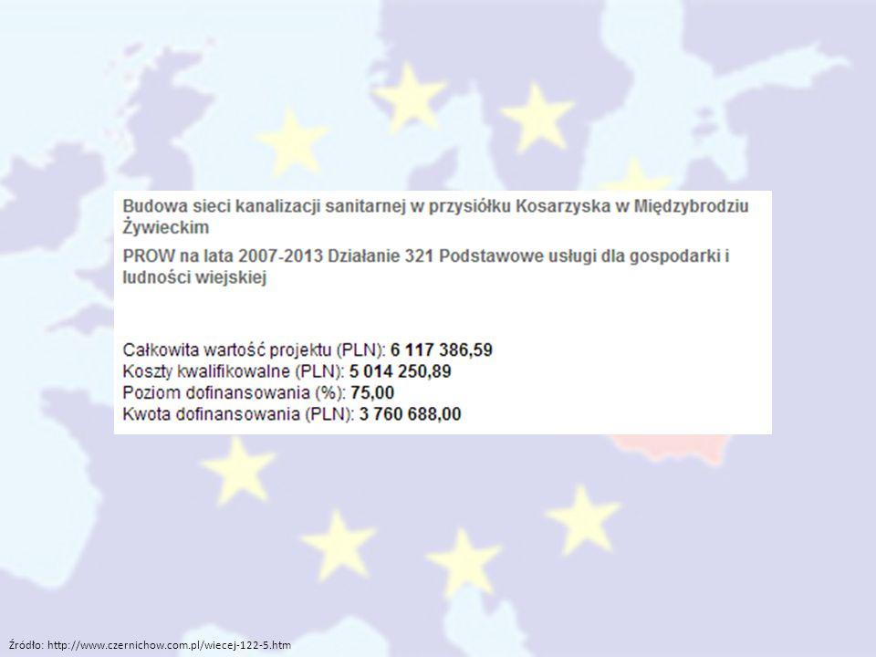 Źródło: http://www.caz.zator.pl/zar-operator-dotacji-zar.html