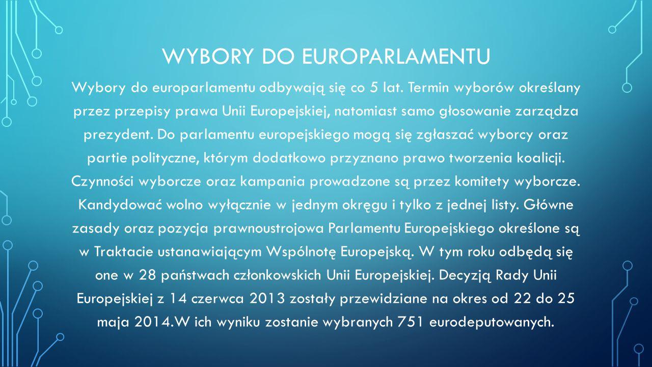 WYBORY DO EUROPARLAMENTU Wybory do europarlamentu odbywają się co 5 lat.