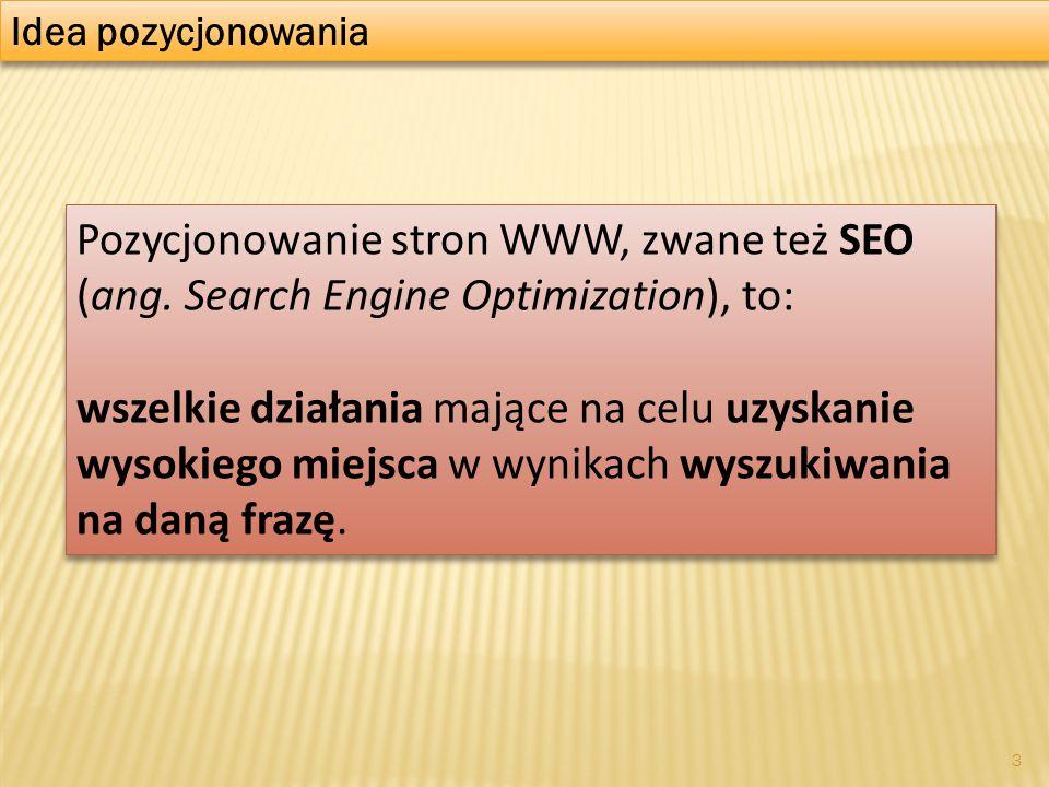 Czym są wyszukiwarki.