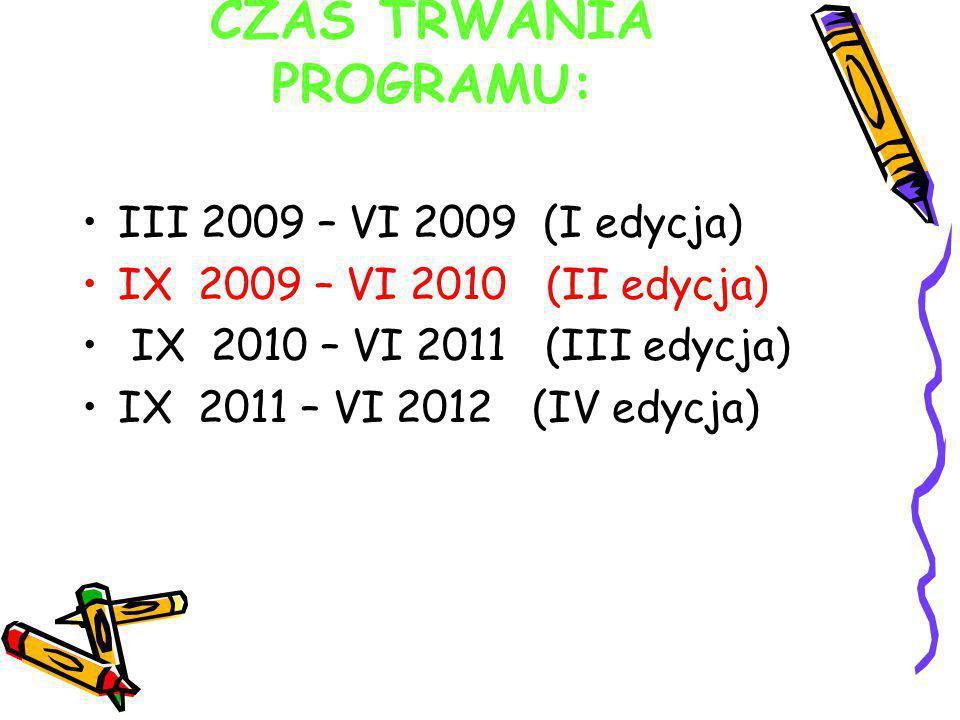 CZAS TRWANIA PROGRAMU: III 2009 – VI 2009 (I edycja) IX 2009 – VI 2010 (II edycja) IX 2010 – VI 2011 (III edycja) IX 2011 – VI 2012 (IV edycja)