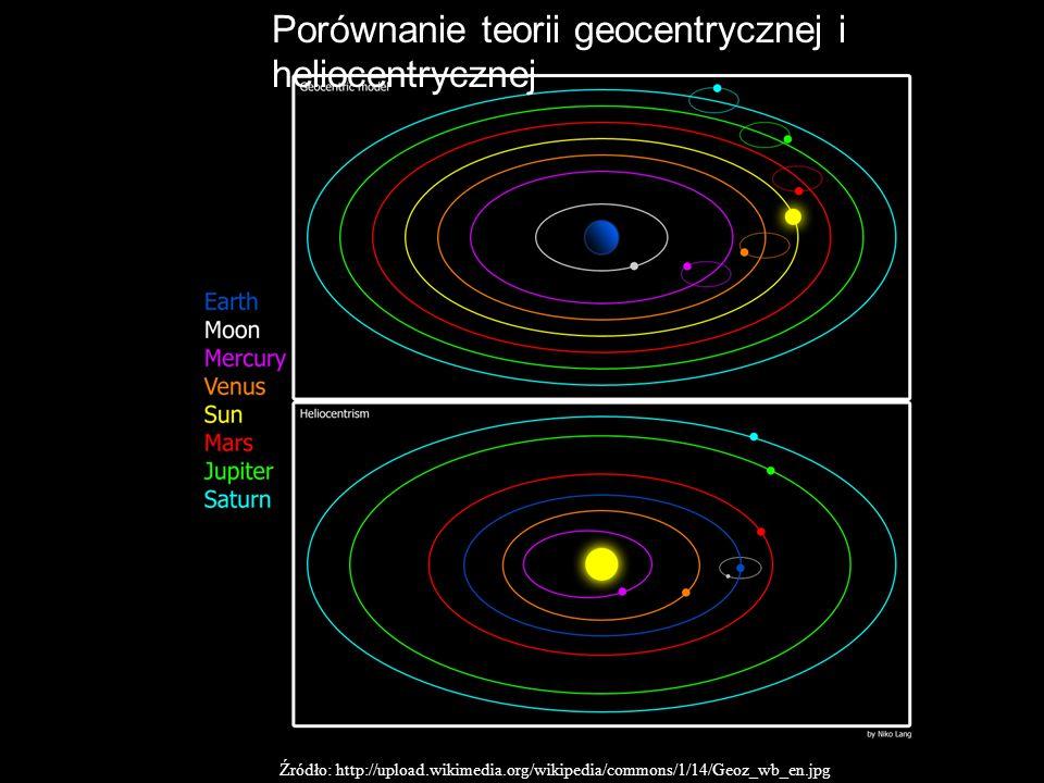 Porównanie teorii geocentrycznej i heliocentrycznej Źródło: http://upload.wikimedia.org/wikipedia/commons/1/14/Geoz_wb_en.jpg