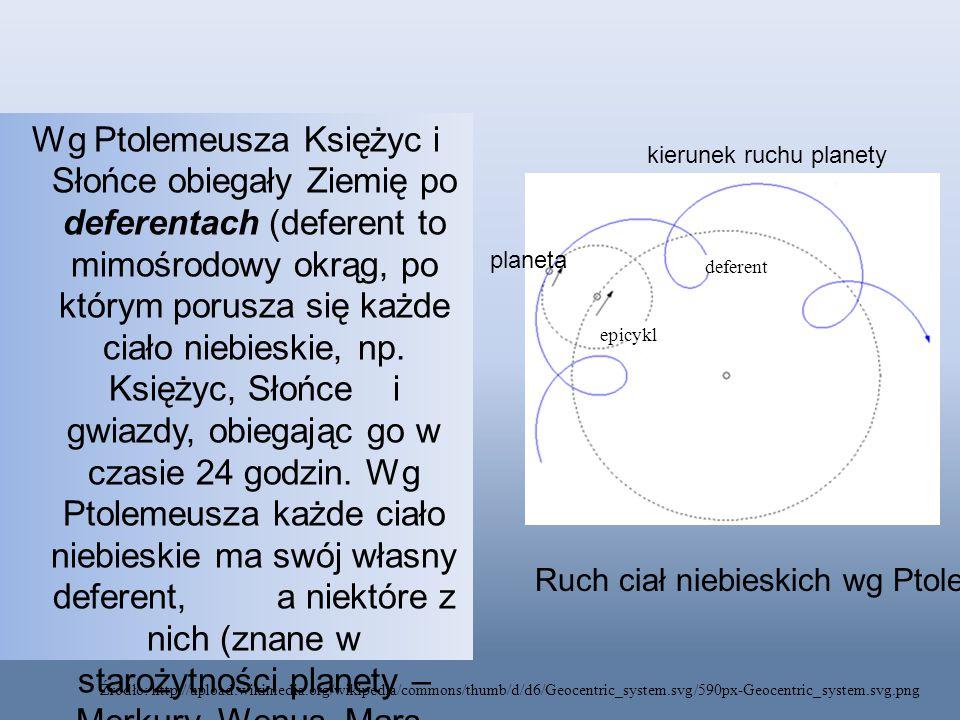 Wg Ptolemeusza Księżyc i Słońce obiegały Ziemię po deferentach (deferent to mimośrodowy okrąg, po którym porusza się każde ciało niebieskie, np. Księż