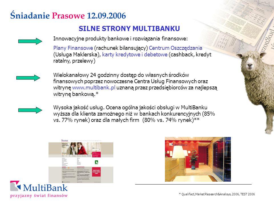 Wielokanałowy 24 godzinny dostęp do własnych środków finansowych poprzez nowoczesne Centra Usług Finansowych oraz witrynę www.multibank.pl uznaną prze