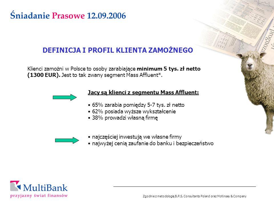 DEFINICJA I PROFIL KLIENTA ZAMOŻNEGO Klienci zamożni w Polsce to osoby zarabiające minimum 5 tys. zł netto (1300 EUR). Jest to tak zwany segment Mass