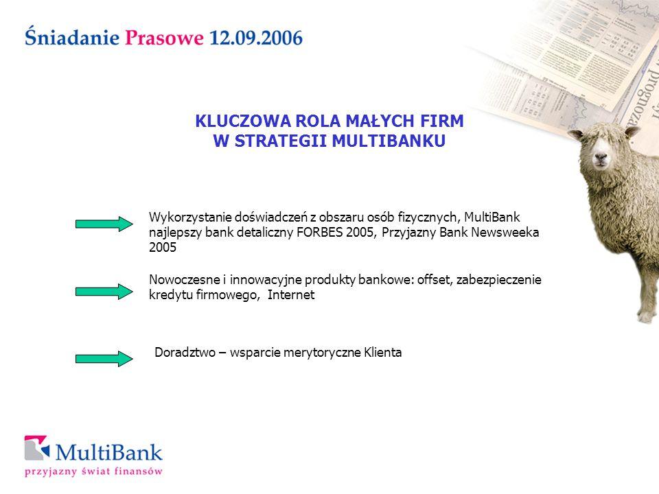 KLUCZOWA ROLA MAŁYCH FIRM W STRATEGII MULTIBANKU Wykorzystanie doświadczeń z obszaru osób fizycznych, MultiBank najlepszy bank detaliczny FORBES 2005,