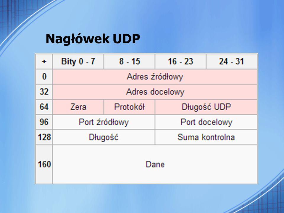 Nagłówek UDP