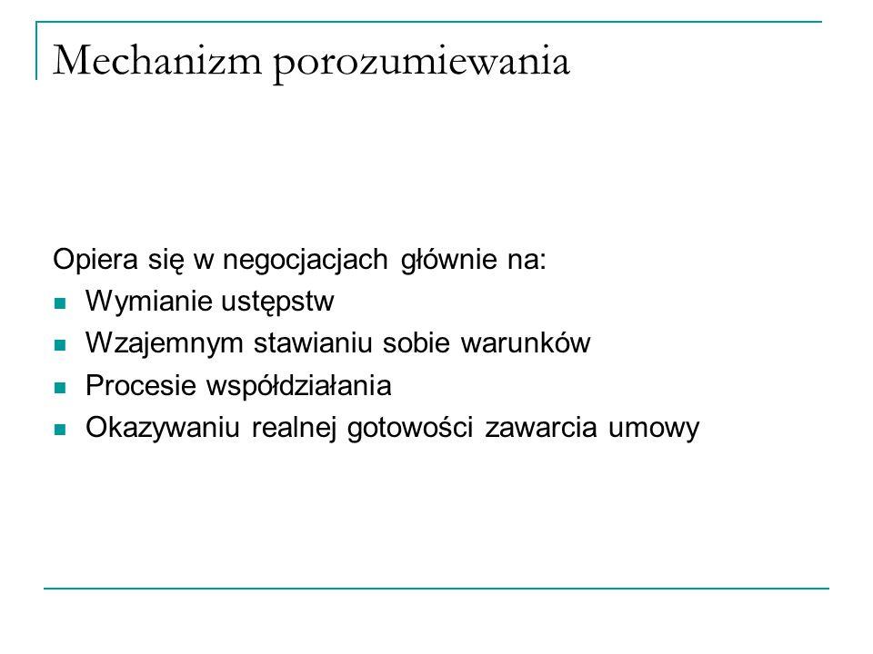 Mechanizm porozumiewania Opiera się w negocjacjach głównie na: Wymianie ustępstw Wzajemnym stawianiu sobie warunków Procesie współdziałania Okazywaniu realnej gotowości zawarcia umowy
