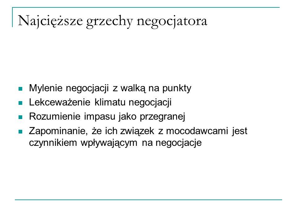 Najcięższe grzechy negocjatora Mylenie negocjacji z walką na punkty Lekceważenie klimatu negocjacji Rozumienie impasu jako przegranej Zapominanie, że ich związek z mocodawcami jest czynnikiem wpływającym na negocjacje