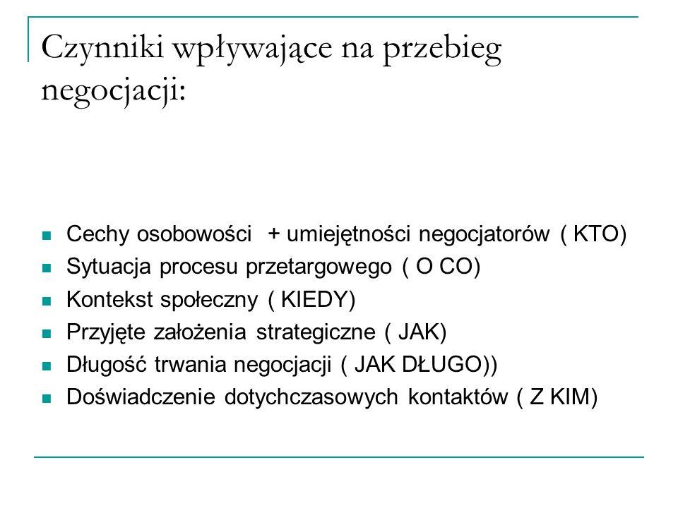 Czynniki wpływające na przebieg negocjacji: Cechy osobowości + umiejętności negocjatorów ( KTO) Sytuacja procesu przetargowego ( O CO) Kontekst społeczny ( KIEDY) Przyjęte założenia strategiczne ( JAK) Długość trwania negocjacji ( JAK DŁUGO)) Doświadczenie dotychczasowych kontaktów ( Z KIM)