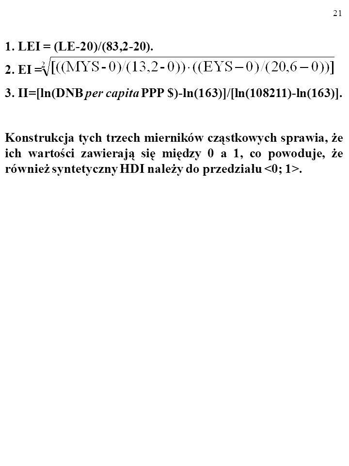 20 II =[ln(DNB per capita PPP $)- ln(163)]/[ln(108211)-ln(163)]. Zauważ, że konstrukcja cząstkowego wskaźnika docho- dów podporządkowana jest idei mal