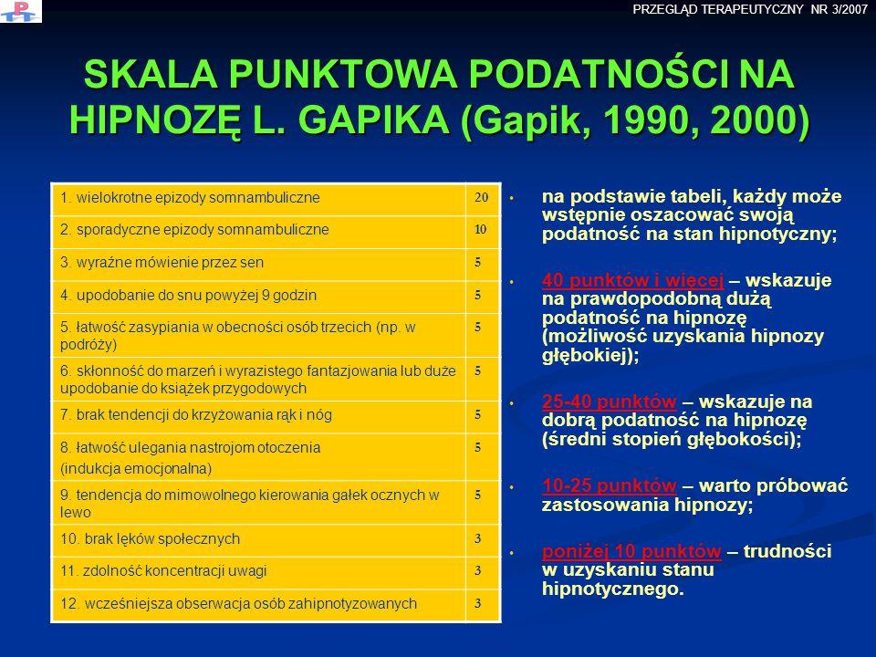 SKALA PUNKTOWA PODATNOŚCI NA HIPNOZĘ L. GAPIKA (Gapik, 1990, 2000) 1. wielokrotne epizody somnambuliczne 20 2. sporadyczne epizody somnambuliczne 10 3