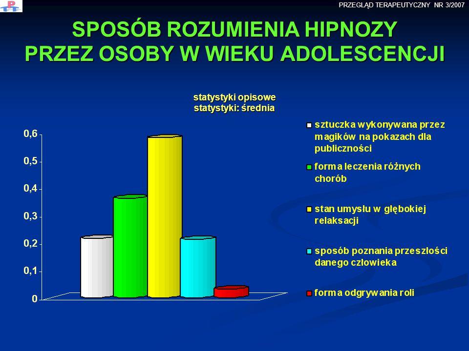 SPOSÓB ROZUMIENIA HIPNOZY PRZEZ OSOBY W WIEKU ADOLESCENCJI statystyki opisowe statystyki: średnia PRZEGLĄD TERAPEUTYCZNY NR 3/2007