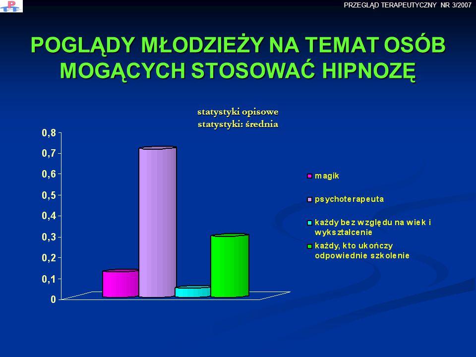 POGLĄDY MŁODZIEŻY NA TEMAT OSÓB MOGĄCYCH STOSOWAĆ HIPNOZĘ statystyki opisowe statystyki: średnia PRZEGLĄD TERAPEUTYCZNY NR 3/2007