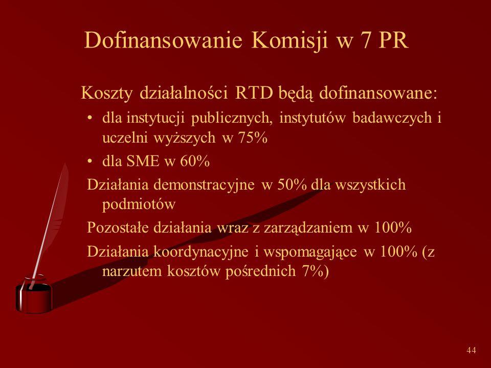 44 Dofinansowanie Komisji w 7 PR Koszty działalności RTD będą dofinansowane: dla instytucji publicznych, instytutów badawczych i uczelni wyższych w 75% dla SME w 60% Działania demonstracyjne w 50% dla wszystkich podmiotów Pozostałe działania wraz z zarządzaniem w 100% Działania koordynacyjne i wspomagające w 100% (z narzutem kosztów pośrednich 7%)