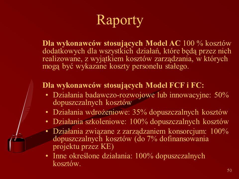 50 Raporty Dla wykonawców stosujących Model AC 100 % kosztów dodatkowych dla wszystkich działań, które będą przez nich realizowane, z wyjątkiem kosztów zarządzania, w których mogą być wykazane koszty personelu stałego.