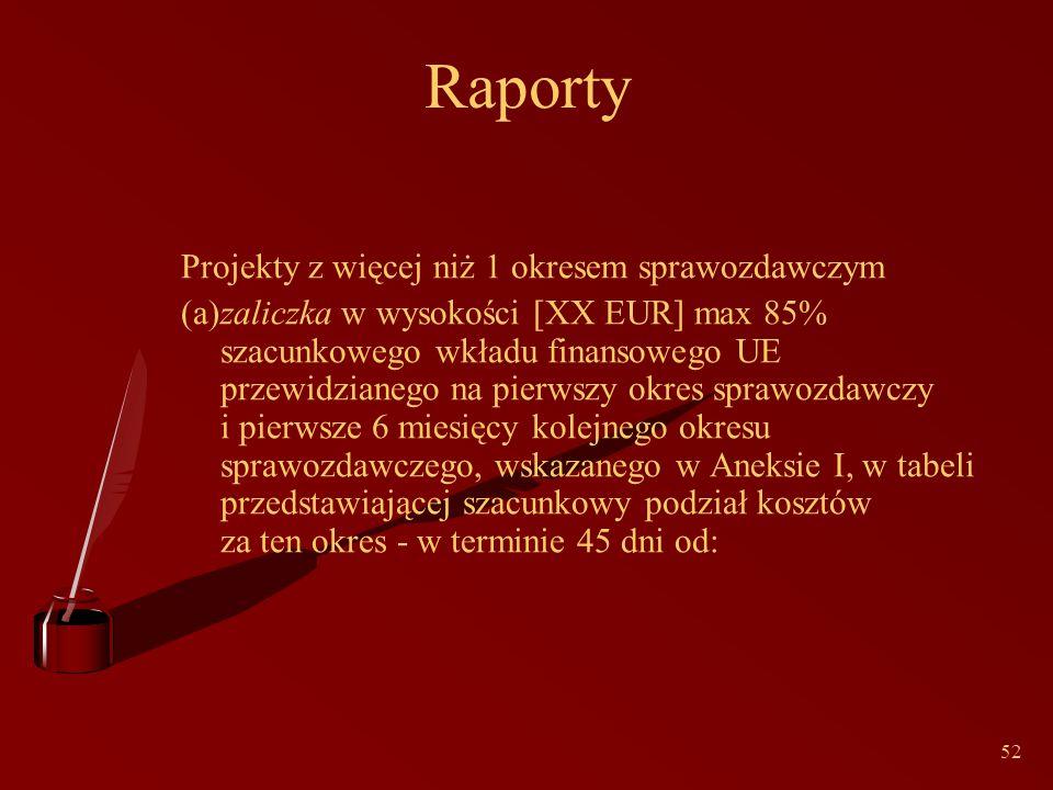 52 Raporty Projekty z więcej niż 1 okresem sprawozdawczym (a)zaliczka w wysokości [XX EUR] max 85% szacunkowego wkładu finansowego UE przewidzianego na pierwszy okres sprawozdawczy i pierwsze 6 miesięcy kolejnego okresu sprawozdawczego, wskazanego w Aneksie I, w tabeli przedstawiającej szacunkowy podział kosztów za ten okres - w terminie 45 dni od:
