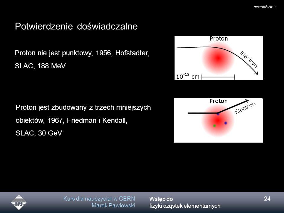 Wstęp do fizyki cząstek elementarnych wrzesień 2010 Kurs dla nauczycieli w CERN Marek Pawłowski 24 Potwierdzenie doświadczalne Proton nie jest punktow