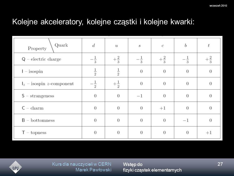 Wstęp do fizyki cząstek elementarnych wrzesień 2010 Kurs dla nauczycieli w CERN Marek Pawłowski 27 Kolejne akceleratory, kolejne cząstki i kolejne kwa