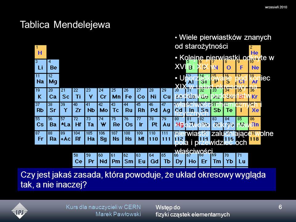 Wstęp do fizyki cząstek elementarnych wrzesień 2010 Kurs dla nauczycieli w CERN Marek Pawłowski 6 Tablica Mendelejewa Wiele pierwiastków znanych od st